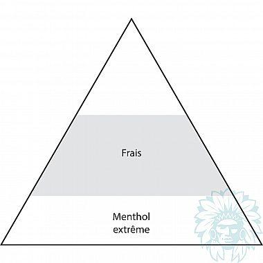 E-liquide Sense Menthe Frisson